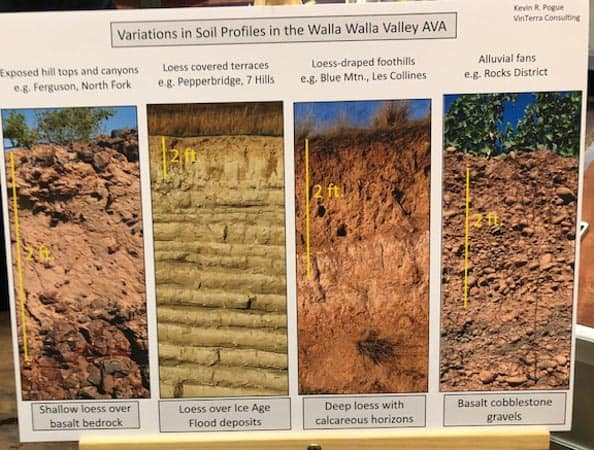 poster with 4 soil types from Walla Walla AVA